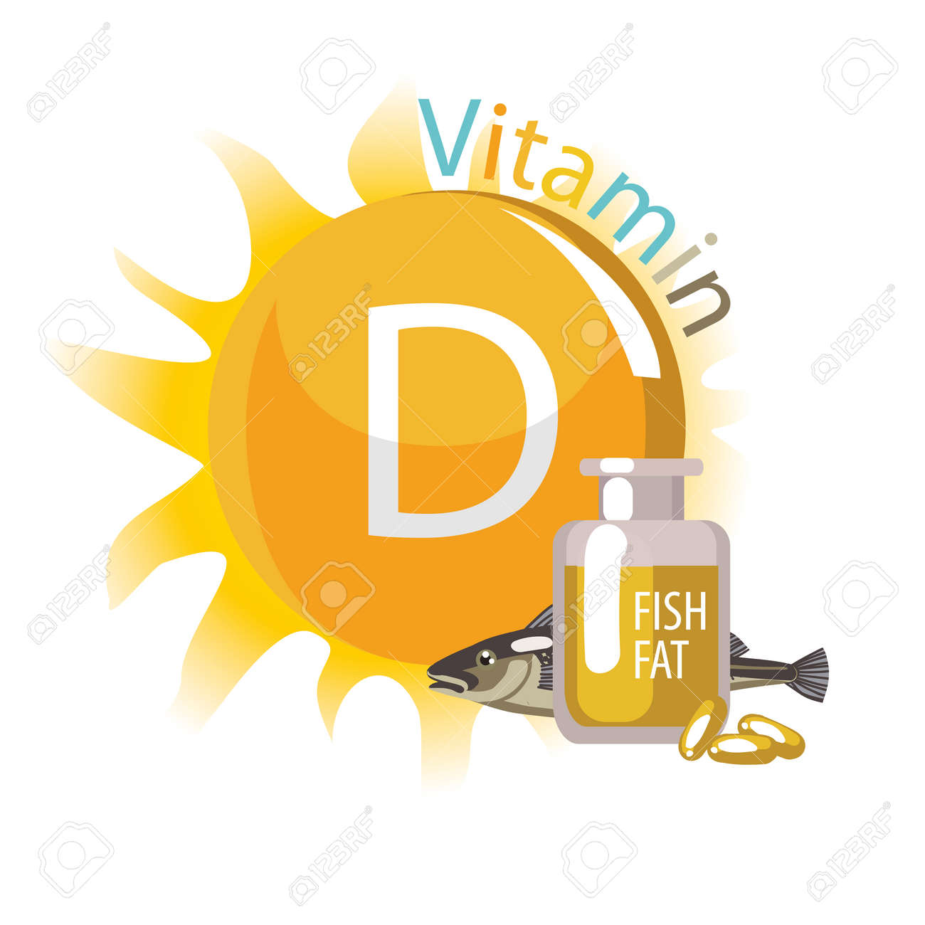 Vitamin D Sources The Sun And Fish Oil Royalty Free Cliparts Vectors And Stock Illustration Image 94940724
