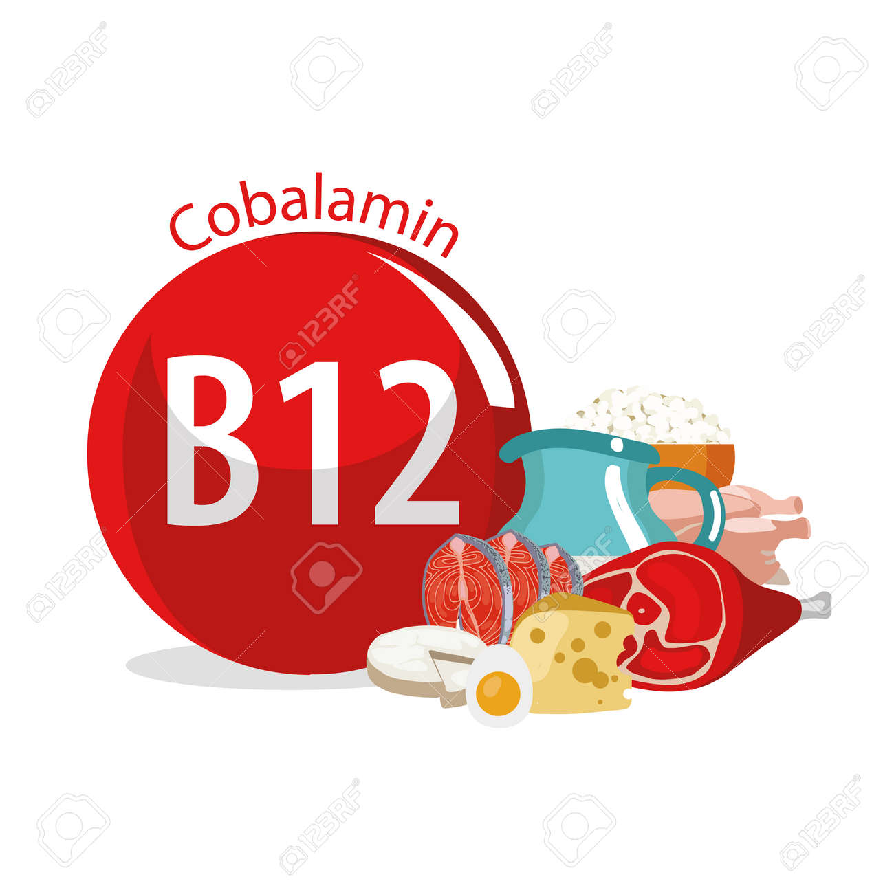 Vitamin B12 Food Sources Natural Organic Products With The Maximum