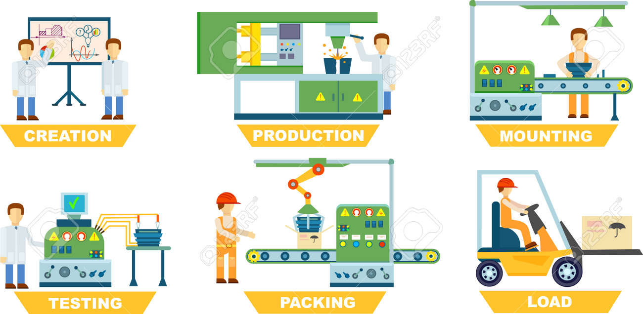 Industrial manufacture set isolated on white background vector illustration. Creation, production, mounting, testing, packing, load concept with people. Industrial manufacture collection in flat style - 72807654