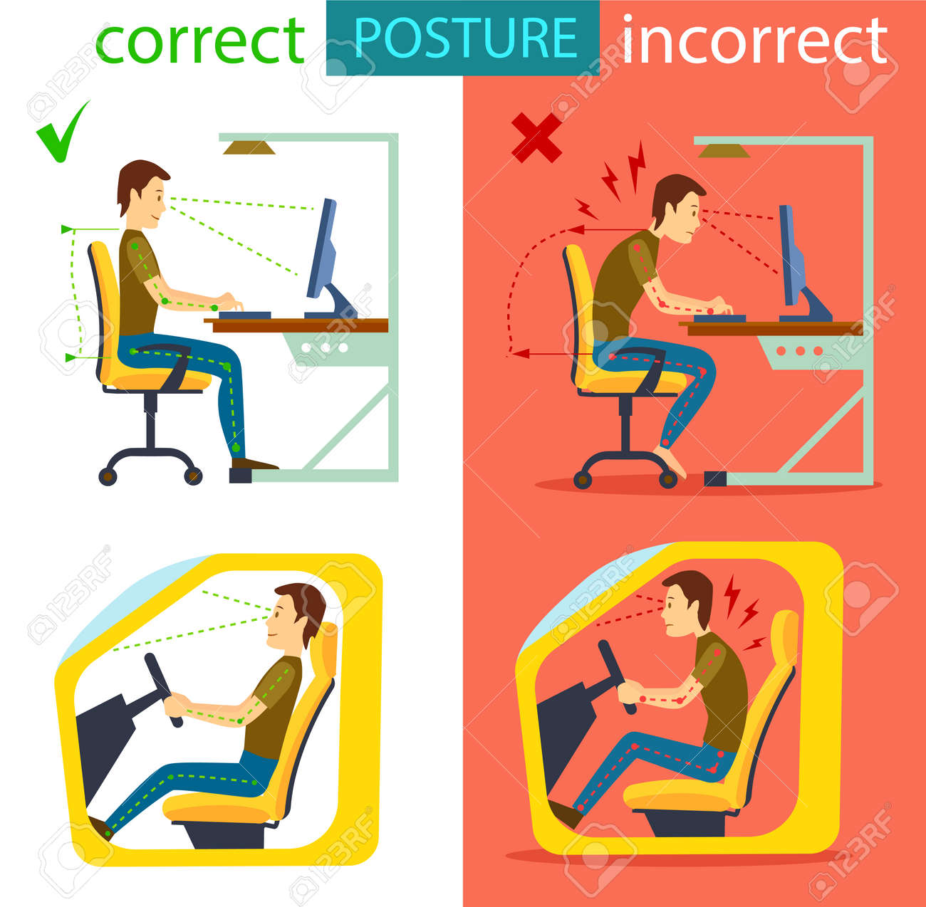 Correct and incorrect sitting posture isolated vector illustration. Body alignment in sitting working with computer and in car. Medical infographics with spine person sit correct and wrong position. - 72807656