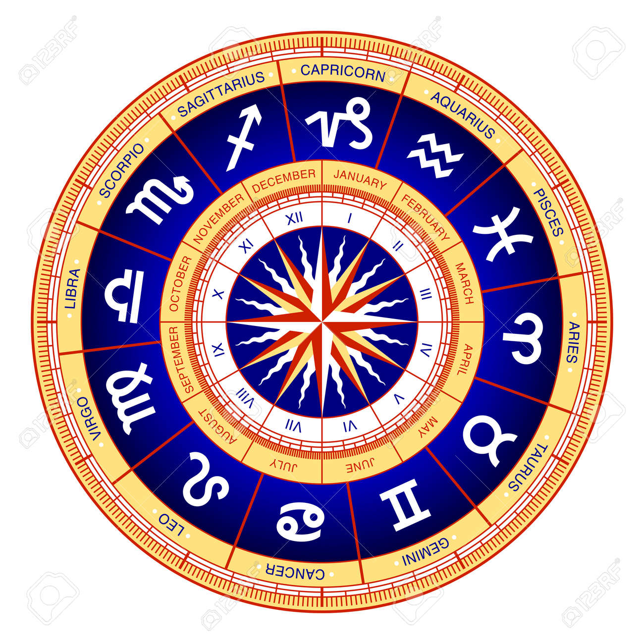 Image result for astrology wheel