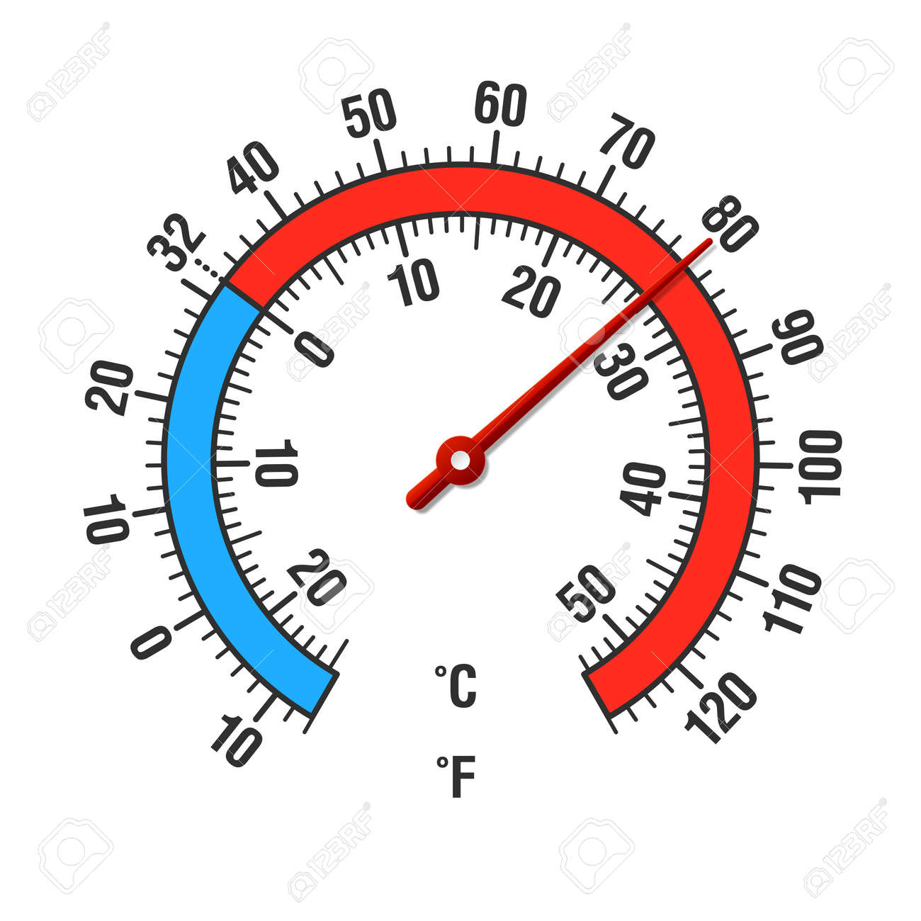Celsius and Fahrenheit round thermometer Stock Vector - 12493709