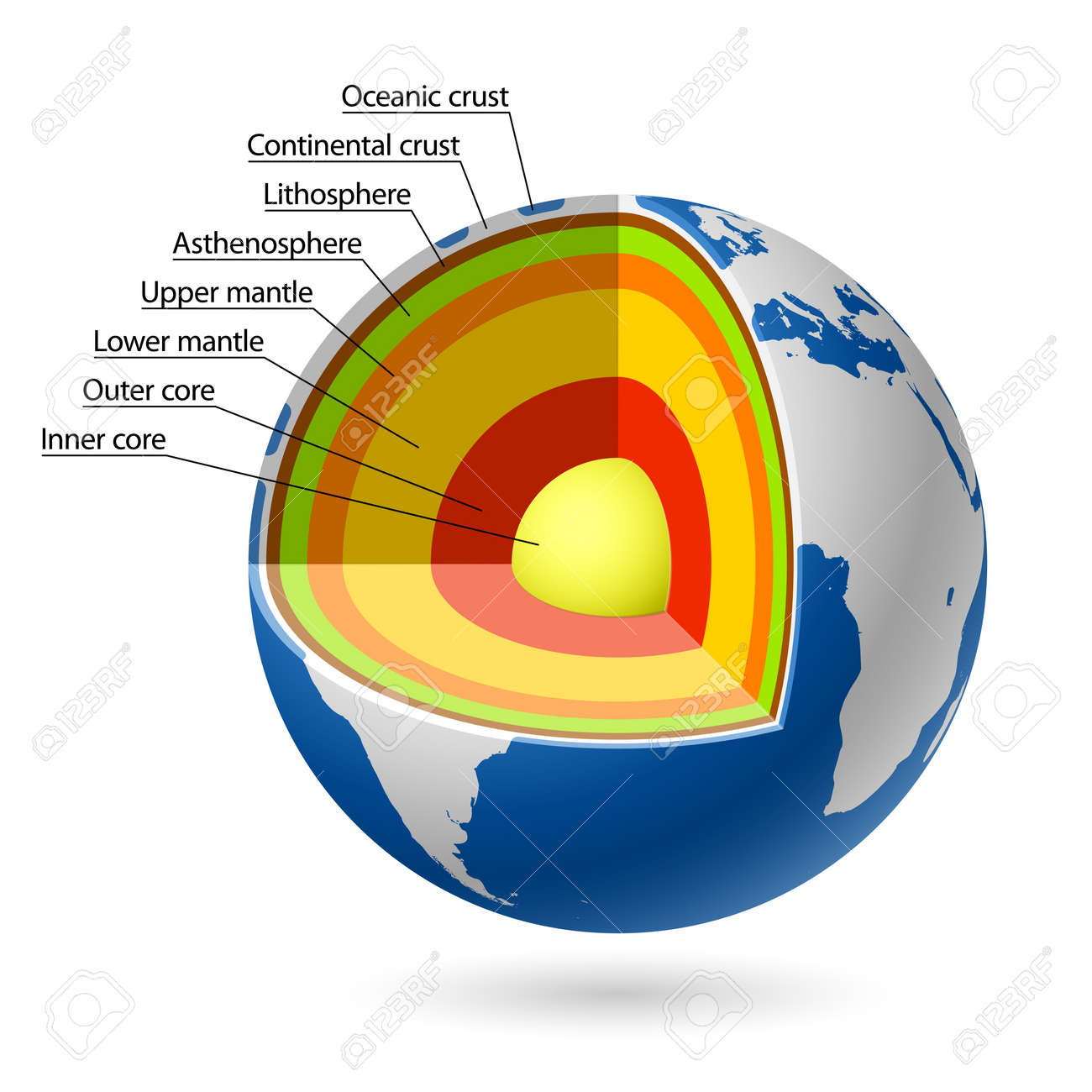 Earth layers royalty free cliparts vectors and stock illustration earth layers ccuart Choice Image