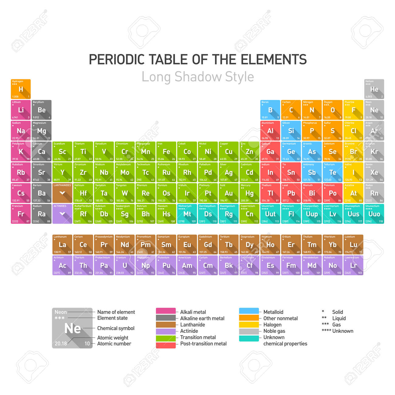 Table stock photos royalty free business images periodic table of the chemical elements illustration urtaz Choice Image