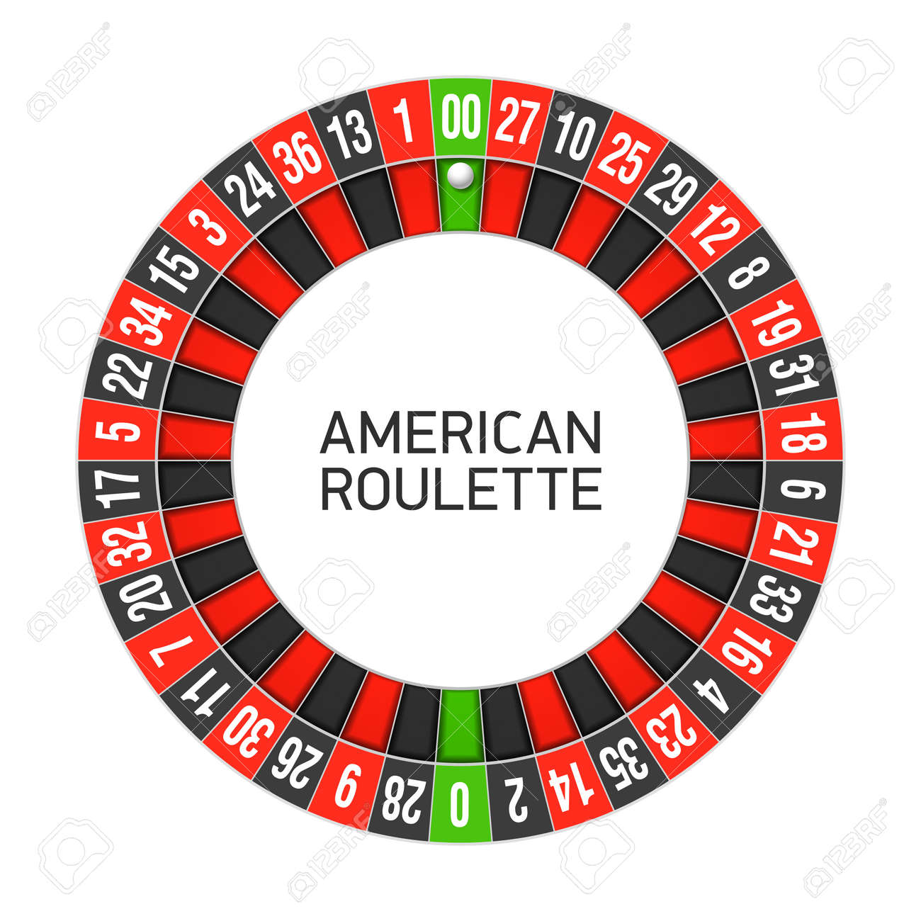 ffxiv mentor roulette list