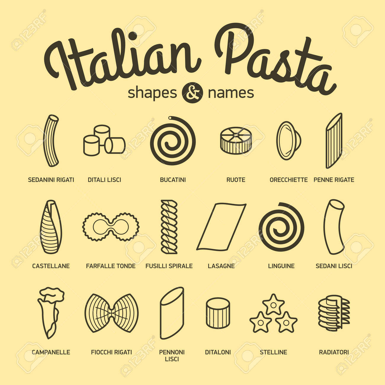 Italian Pasta, Shapes And Names Collection, Part 2 Royalty Free ...