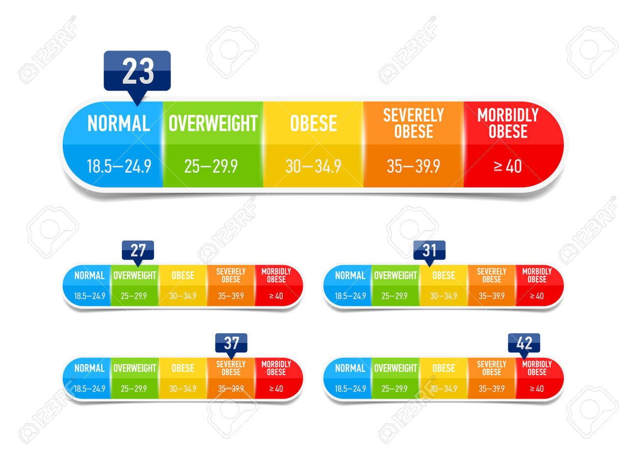 Body Mass Index Bmi Classification Chart Royalty Free Cliparts
