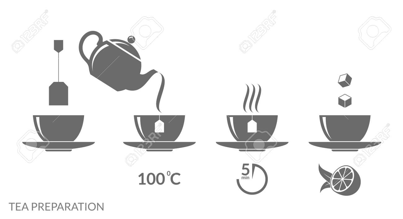 お茶の準備。命令 ロイヤリティ...