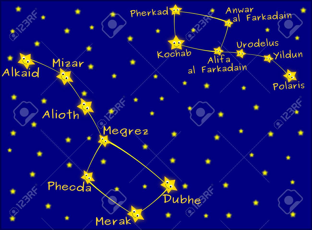 おおぐま座とこぐま座の星座 の写真素材・画像素材 Image 63051796.