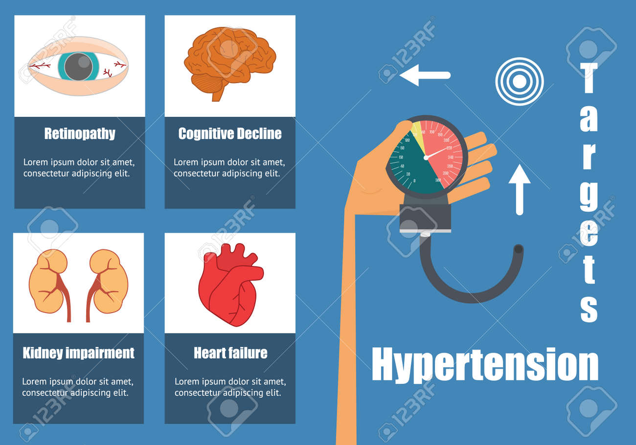 Effects Of High Blood Pressure On The Human Organs Hand With