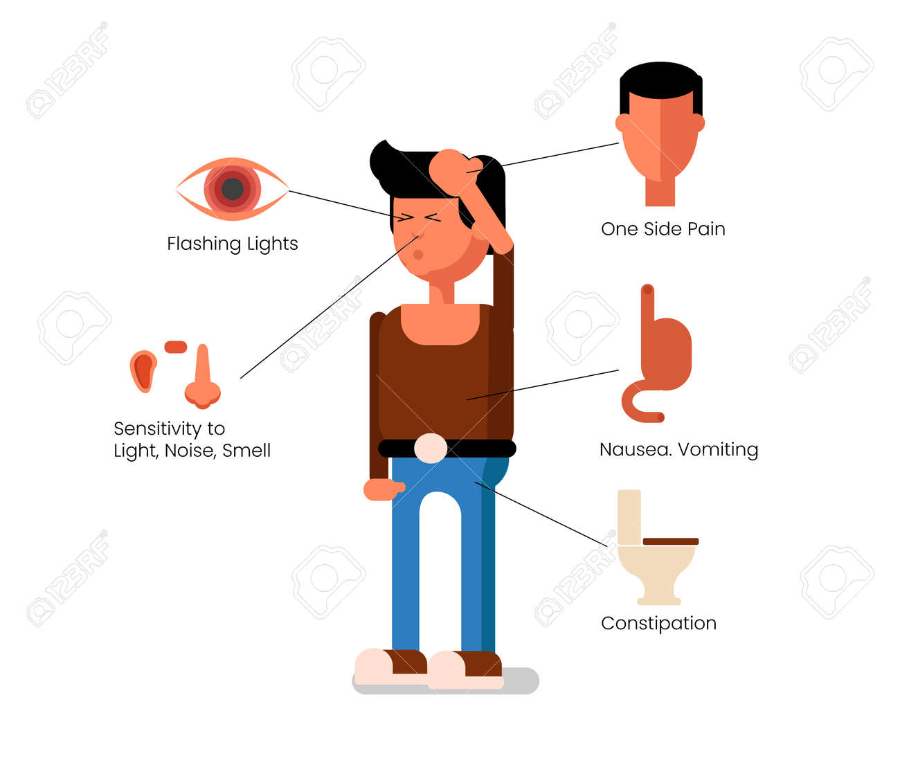 Migraine symptoms  Flat illustration of the young caucasian male