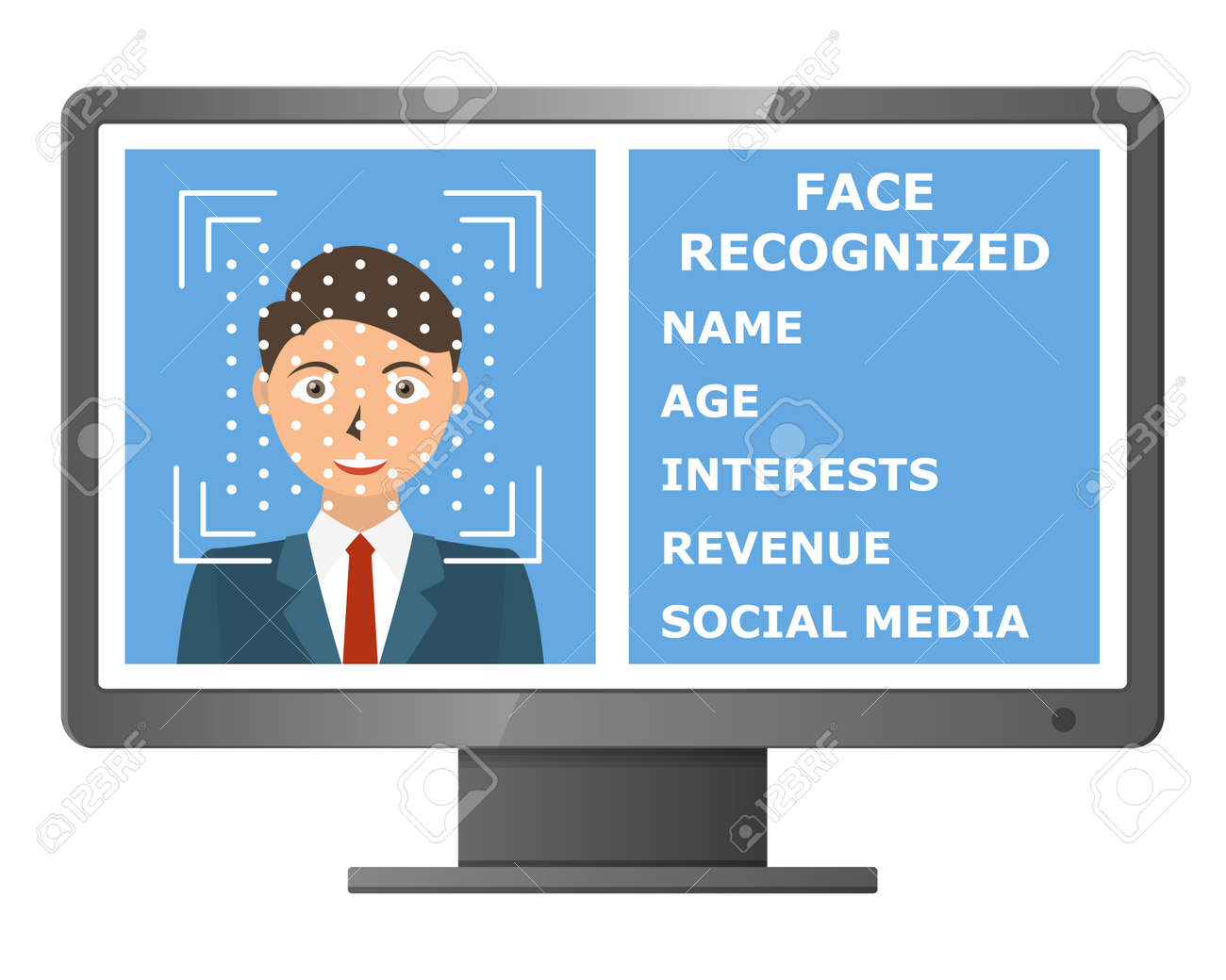 computer recognition login facial for Free