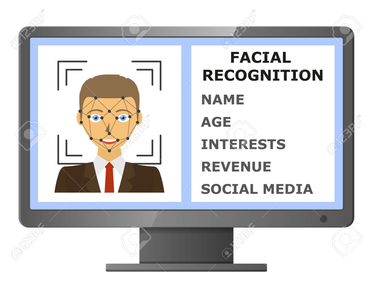 Facial recognition  Face scanning authentication  Biometric  identification