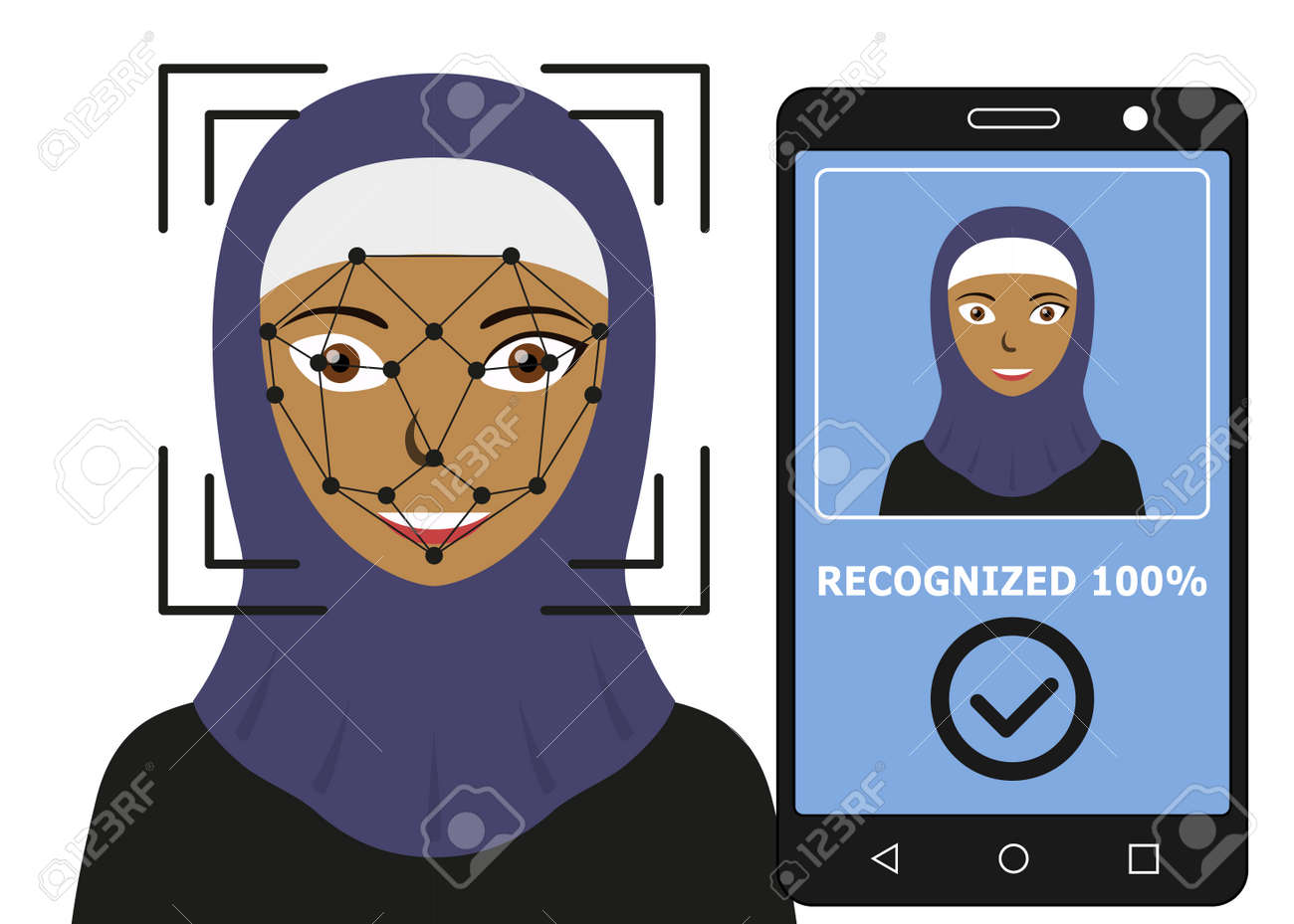 Biometrical identification  Facial recognition system concept