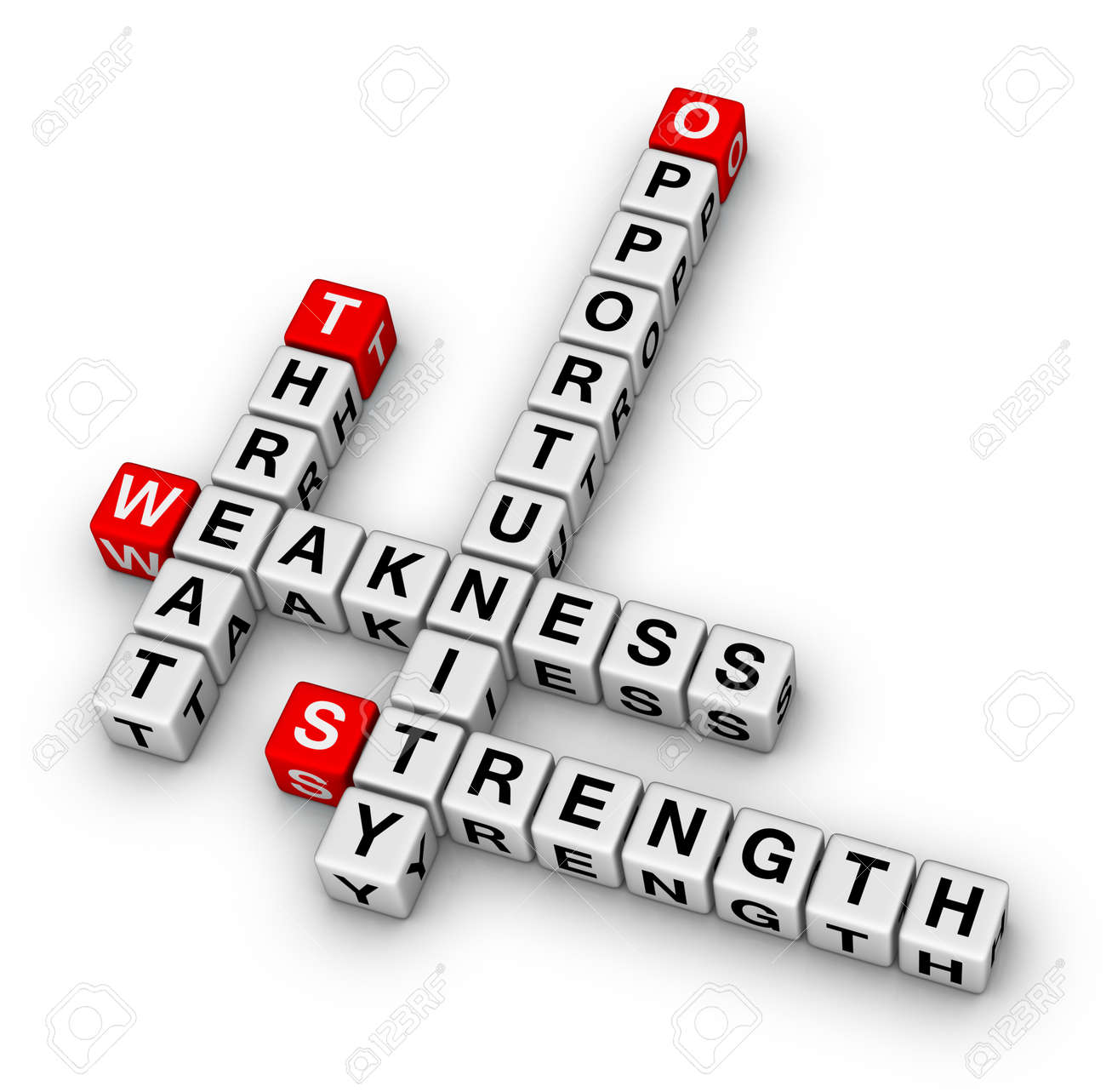 SWOT (strengths, weaknesses, opportunities, and threats) analysis, strategic planning method Stock Photo - 10631837