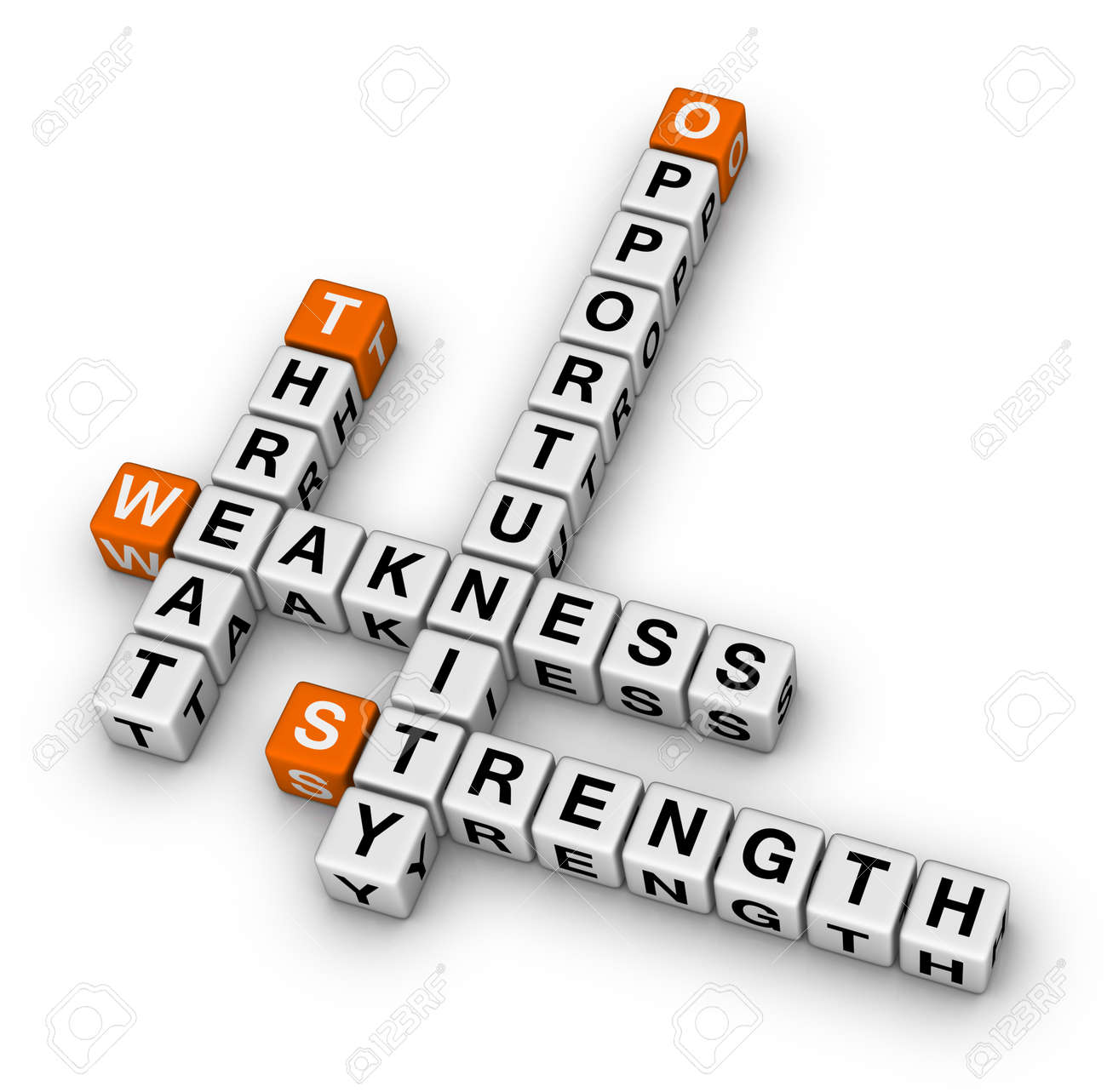 swot strengths weaknesses opportunities and threats analysis swot strengths weaknesses opportunities and threats analysis strategic planning method