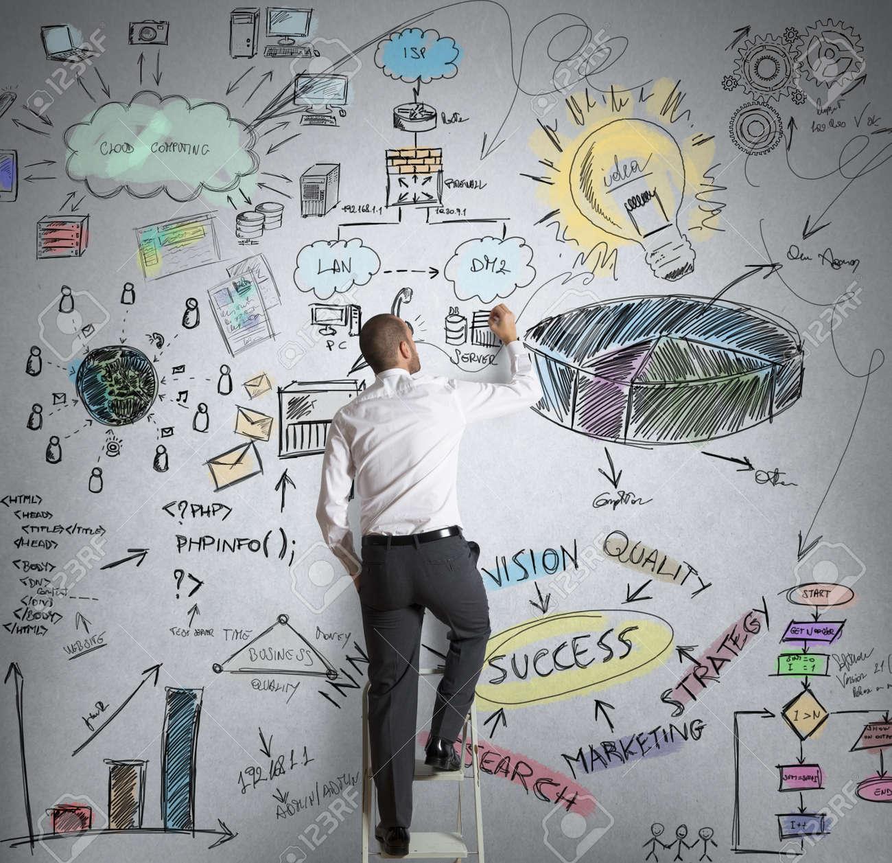 Бизнес план своими руками фото