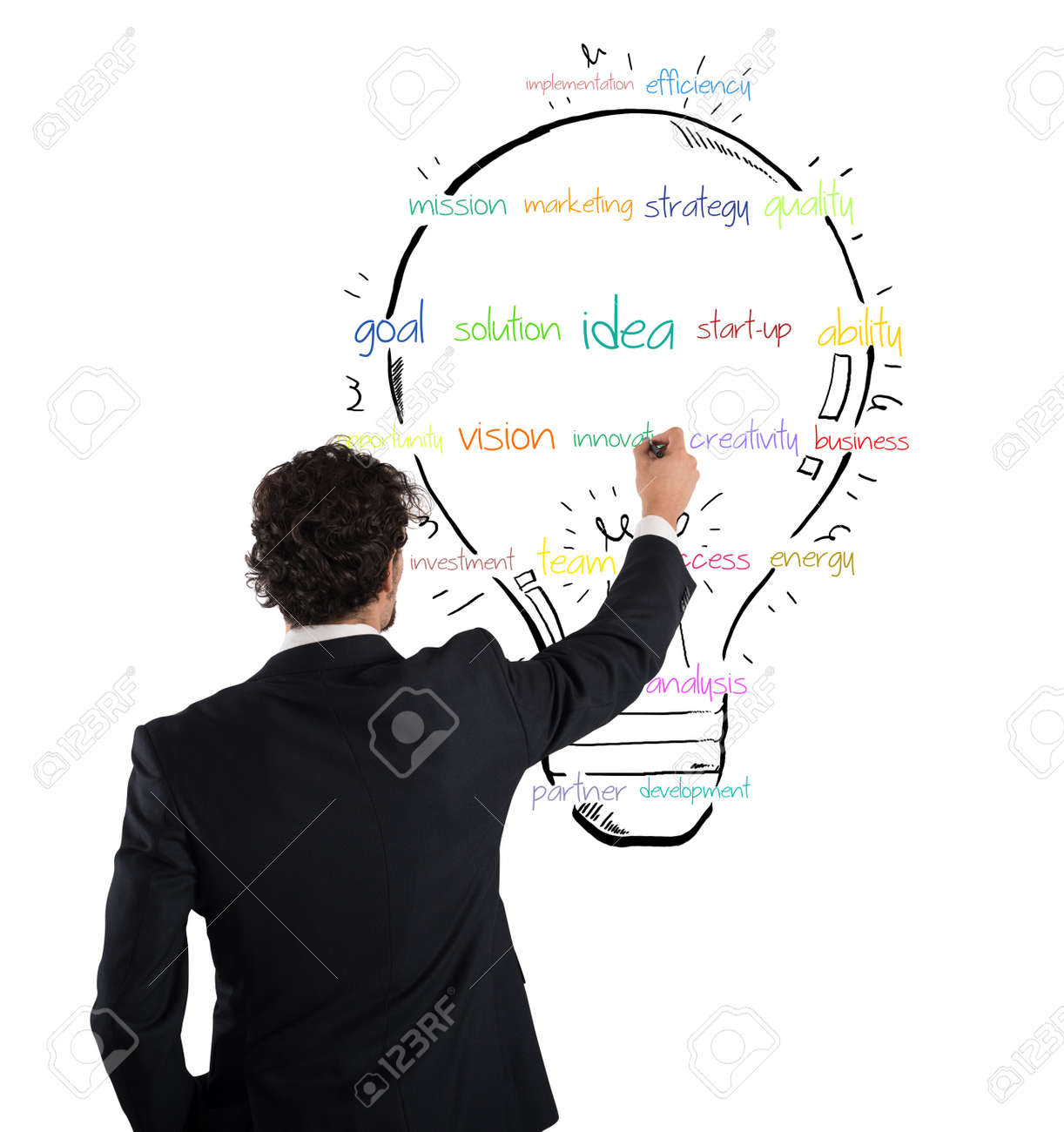 Businessman draws on the wall a big colored bulb with bright colors and business sketches - 77525206