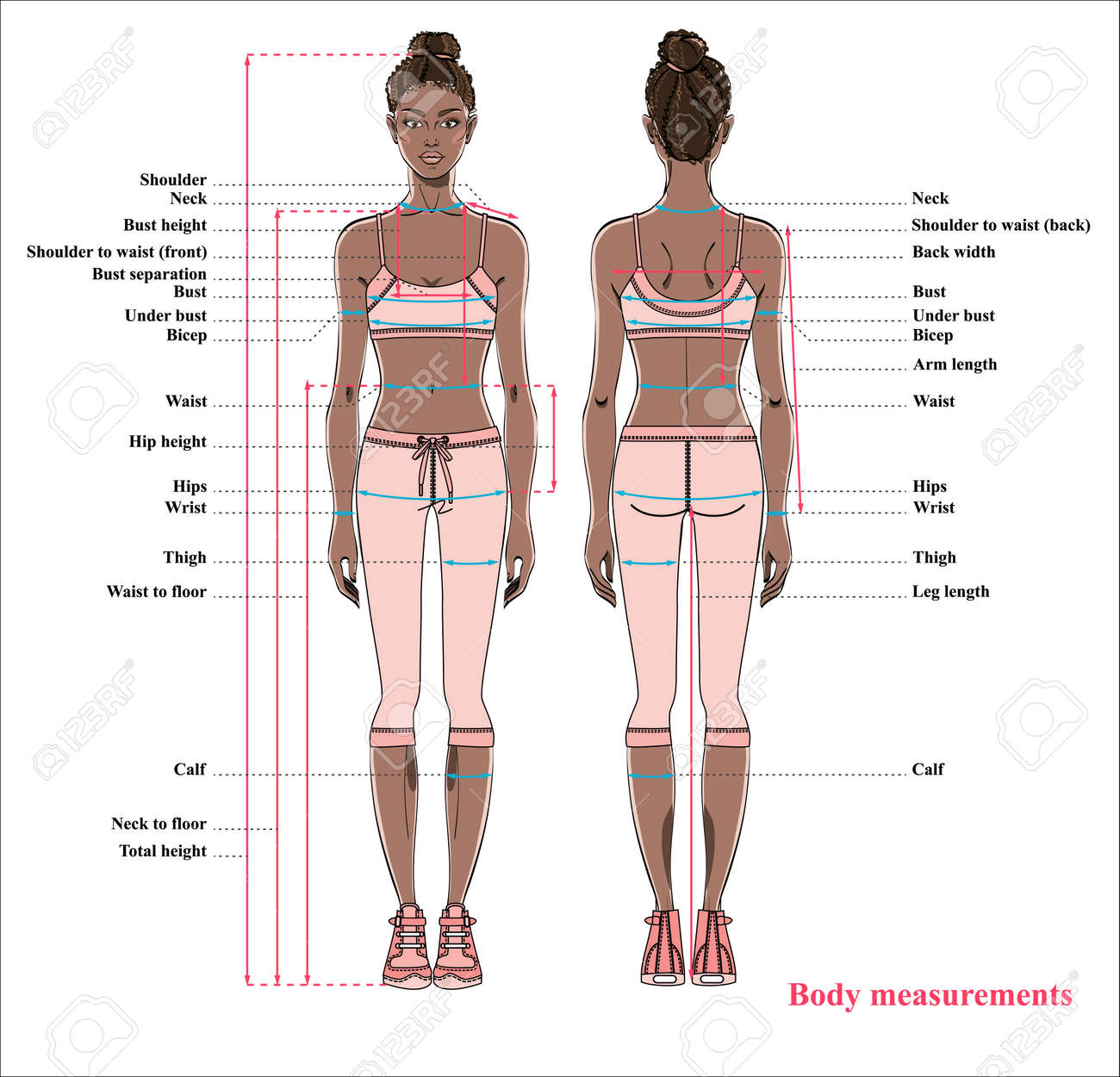 Wearing Clothes Of The Human Body Diagrams Blank - Circuit ...