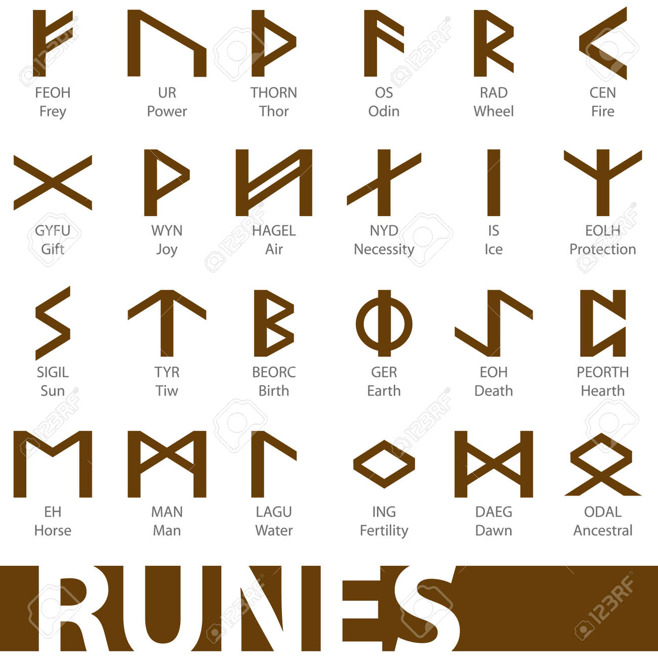 Set of runes vector illustrations icons symbols royalty free set of runes vector illustrations icons symbols stock vector 6761832 biocorpaavc Images