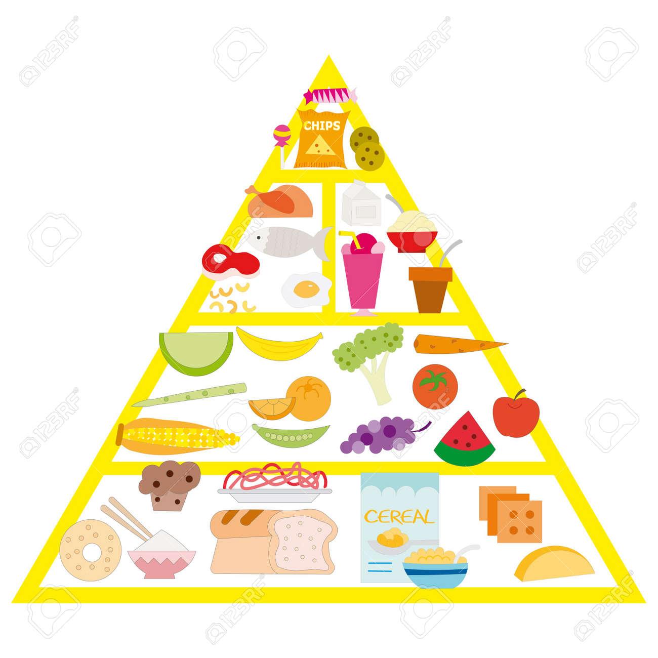 food pyramid illustartion on the white background Stock Vector - 7696428