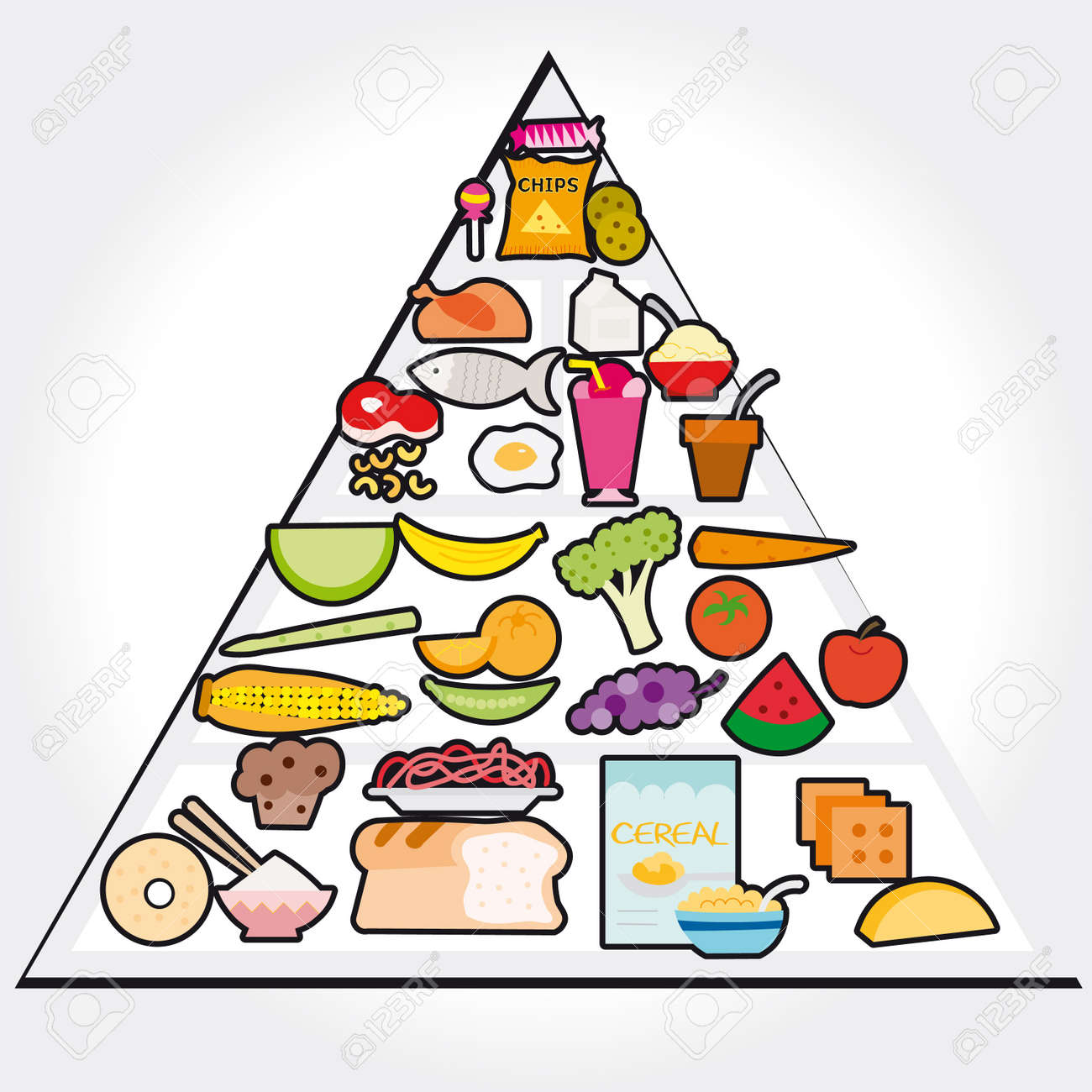 Pic of food guide pyramid