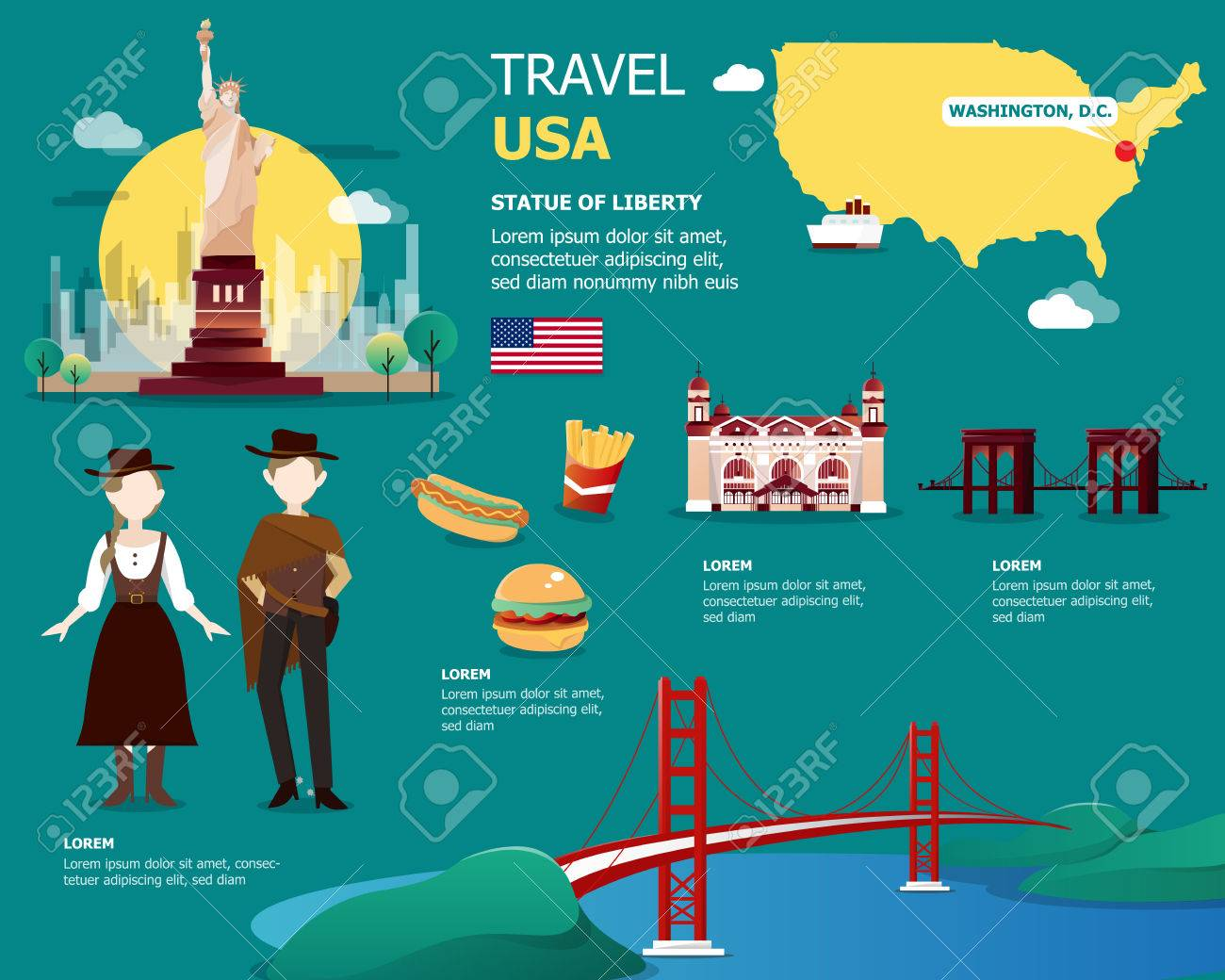 Usa Karte Und Sehenswurdigkeiten Fur Reisen In Vereinigte Staaten