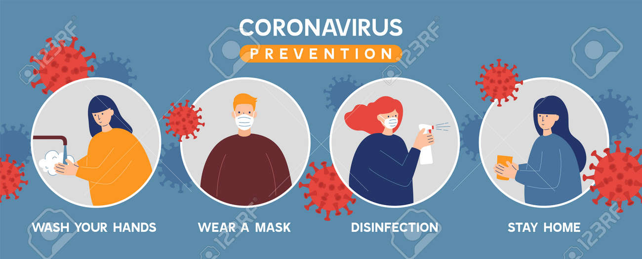 Coronavirus Covid-19 prevention instructions: wash hands, wearing face mask, sanitizing and stay home. Pandemic or epidemic vector illustration in a flat style. Cartoon characters quarantine art. - 160754326