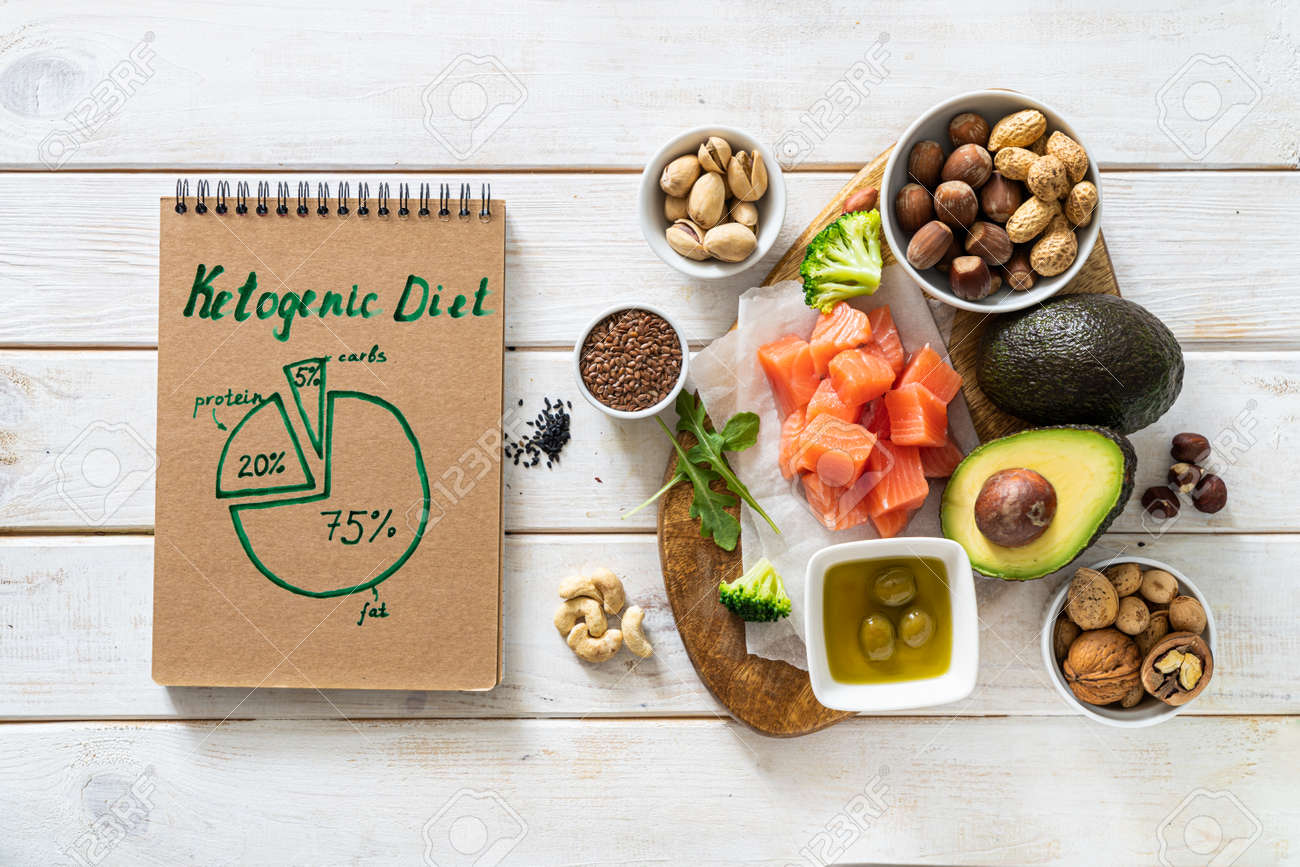 Keto diet concept - good fat sources on white wood table - 170905376