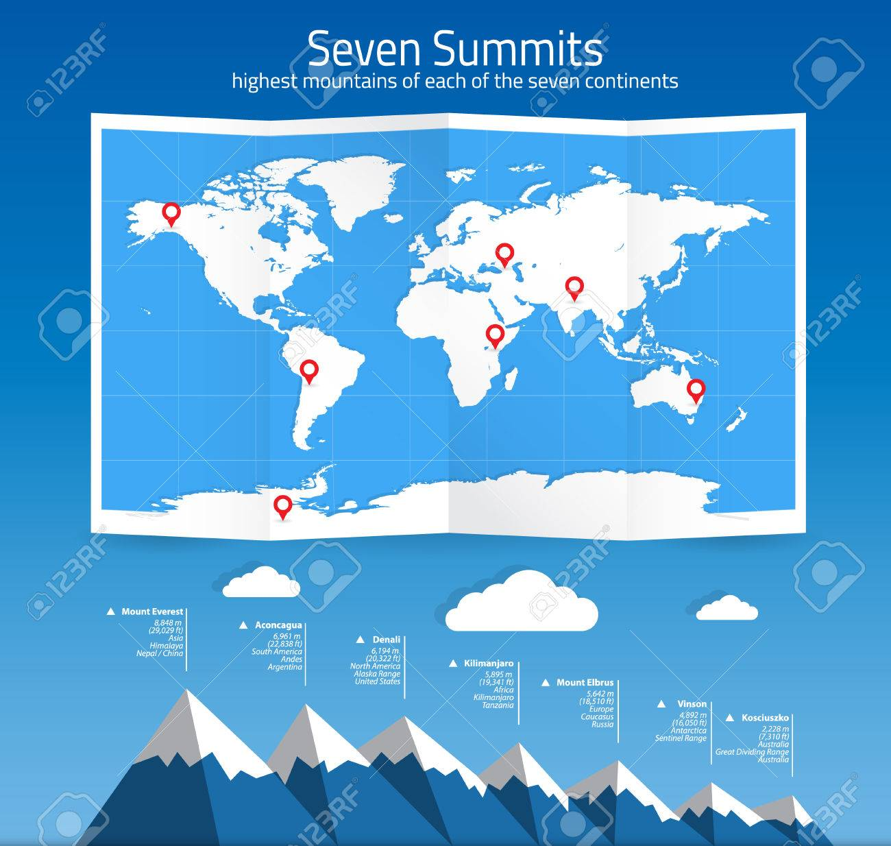Seven summits map infographic highest mountains on continents seven summits map infographic highest mountains on continents stock vector 60618778 gumiabroncs Gallery