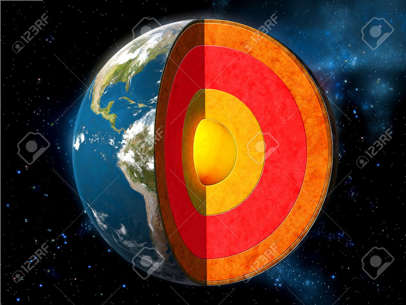 Earth cross section showing its internal structure. Digital illustration. Stock Illustration - 2972550