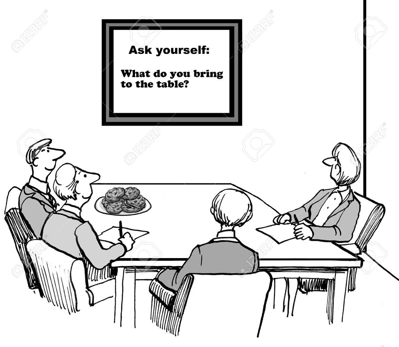 cartoon of business people in meeting room with sign ask yourself