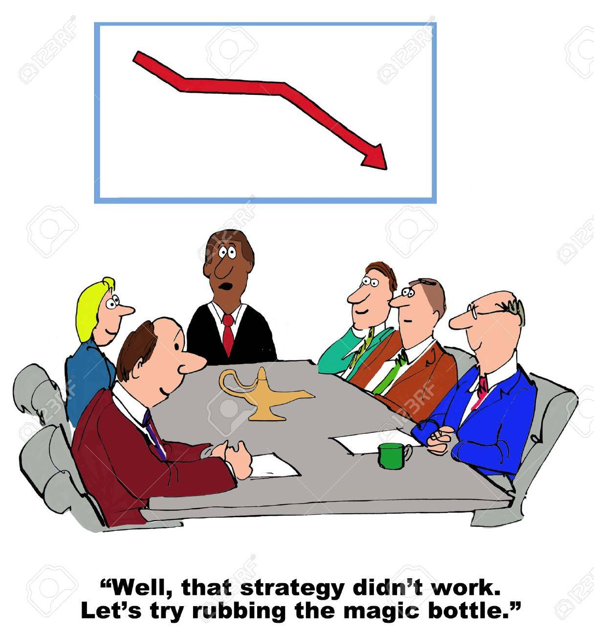 Business cartoon showing a strategy that did not work instead they will rub the magic bottle. - 41343593