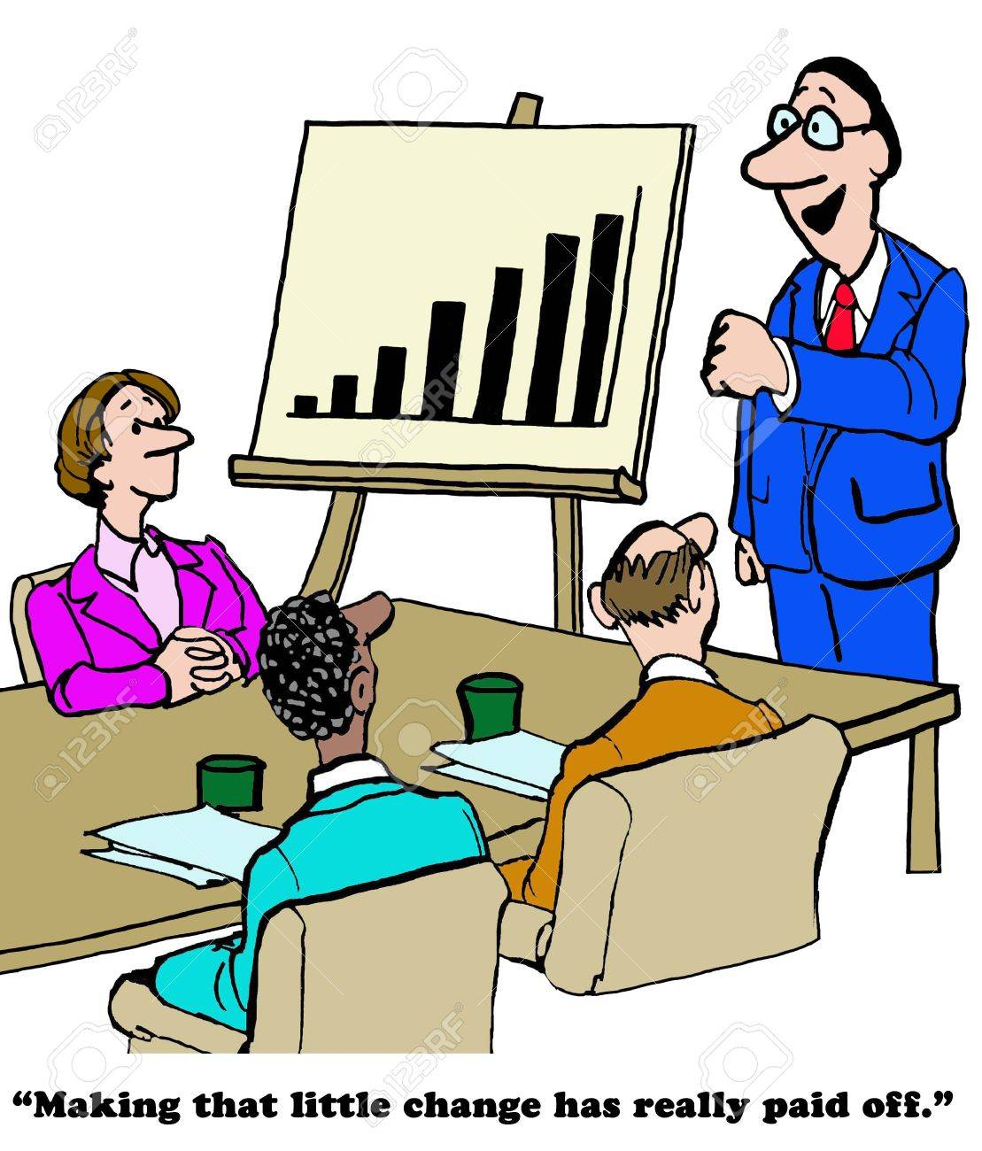 color business cartoon about making a change that really paid off with excellent sales results - Off Color Cartoons