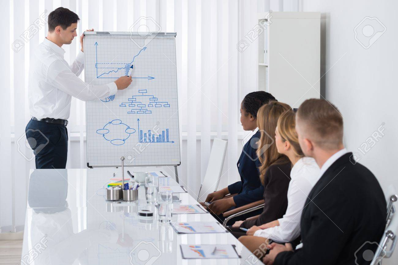 Group Of Businesspeople Looking At Young Businessman Giving Presentation In Meeting - 57364149