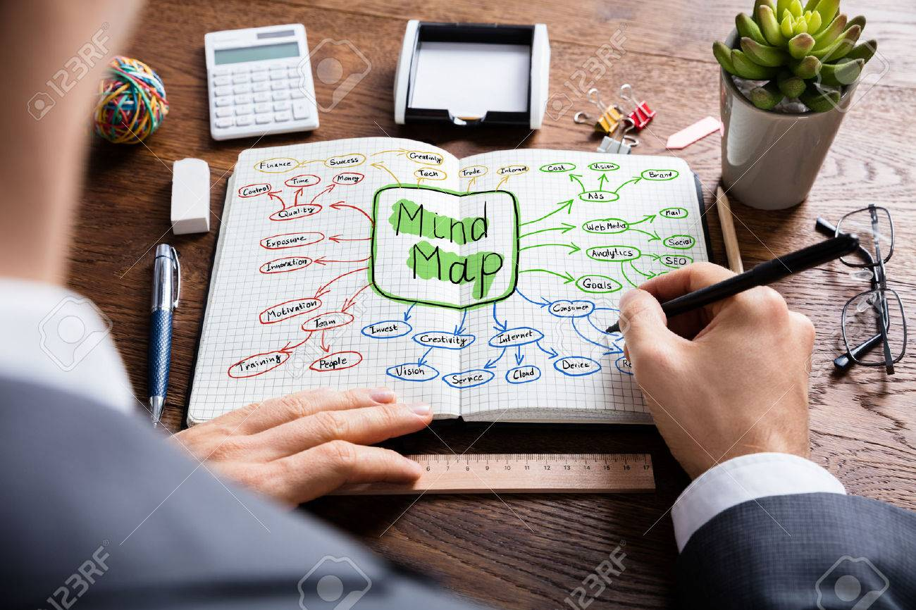 High Angle View Of Businessperson Drawing The Colorful Mind Map Flowchart In Notebook On Wooden Desk Standard-Bild - 66448932