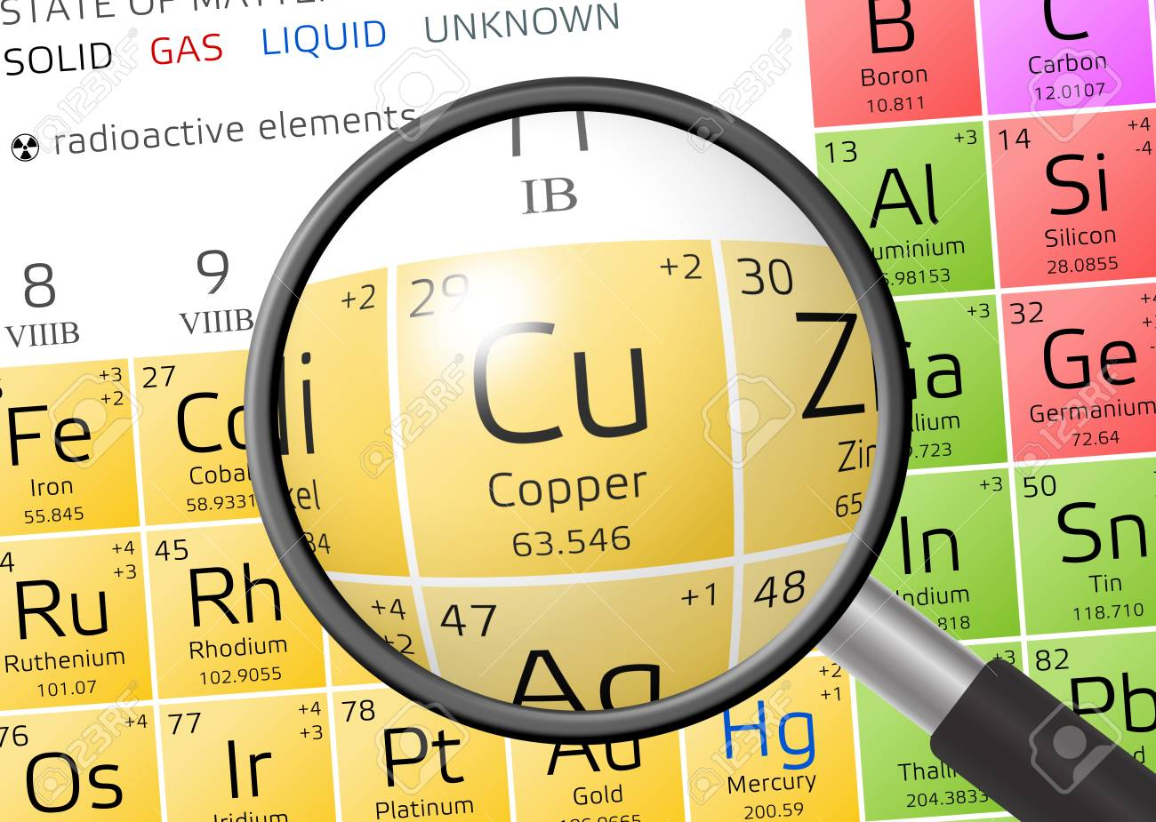 cuprum or copper from periodic table of the elements with magnifying glass stock photo 73526661 - Periodic Table Copper