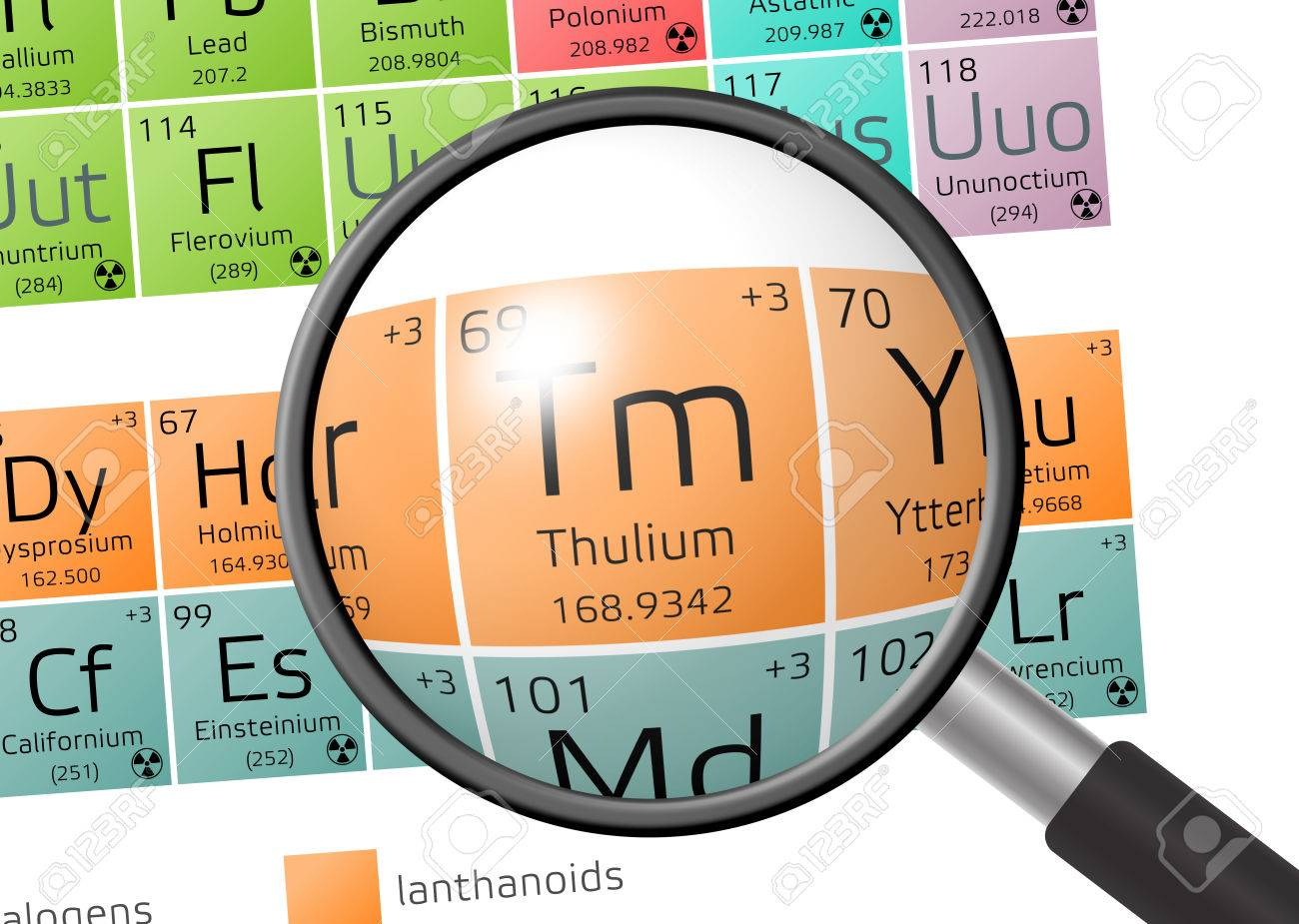 Thulium from periodic table of the elements with magnifying glass thulium from periodic table of the elements with magnifying glass stock photo 73526671 gamestrikefo Gallery