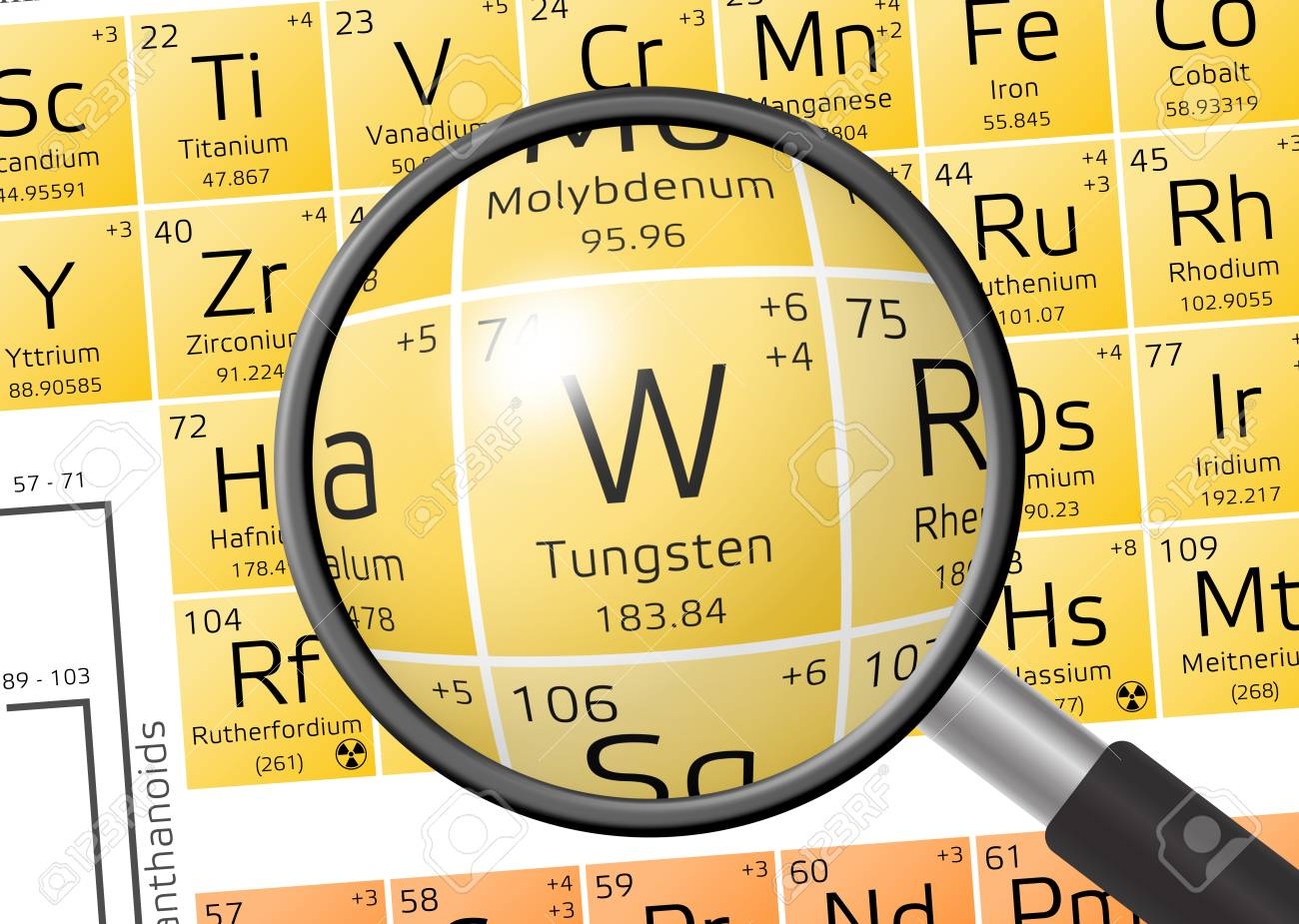 Wolfram Or Tungsten From Periodic Table Of The Elements With Stock