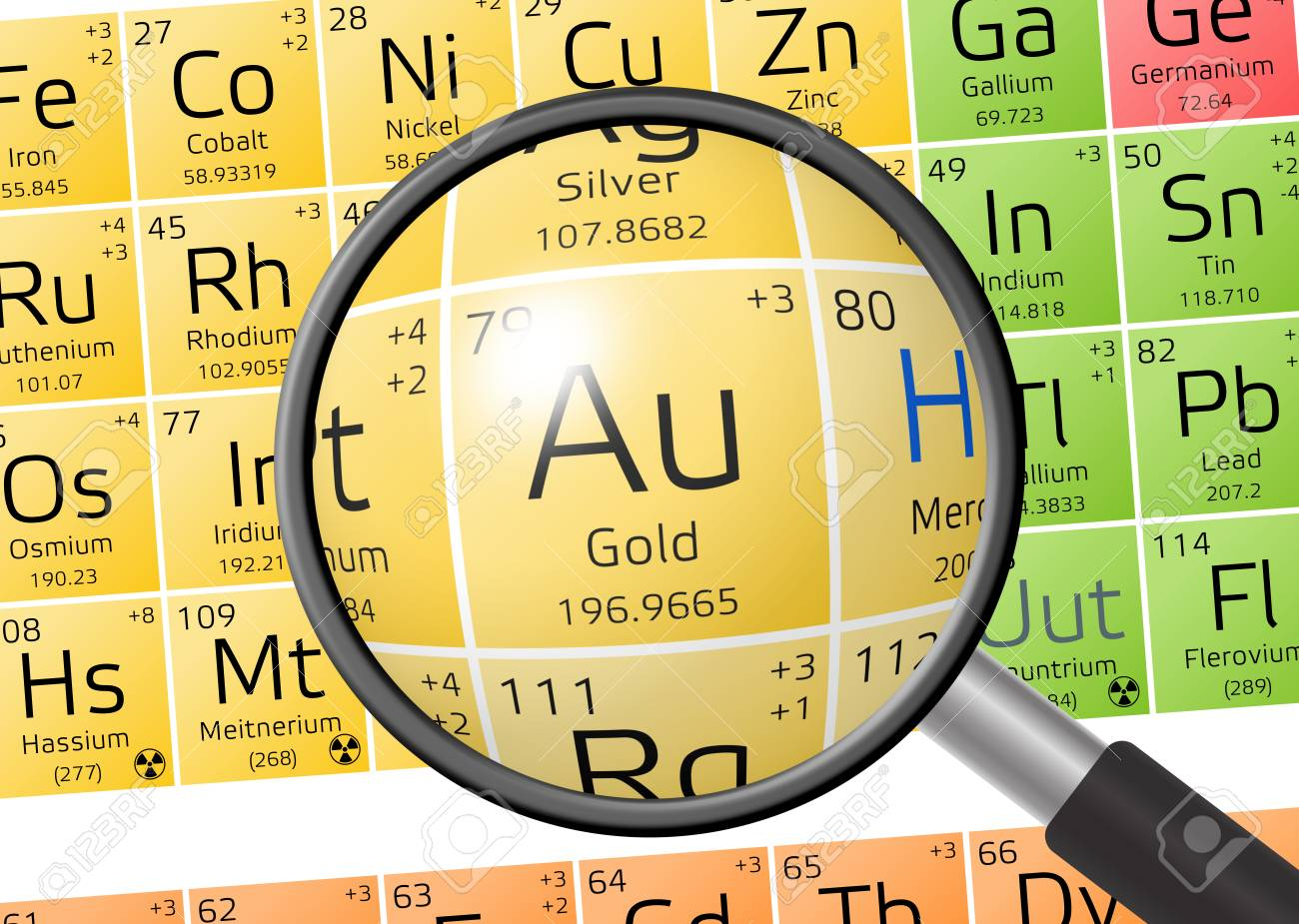 Aurum or gold from periodic table of the elements with magnifying aurum or gold from periodic table of the elements with magnifying glass stock photo 73547737 urtaz Image collections