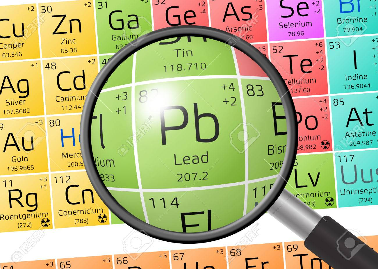 periodic table abbreviation lead new ferrous choice
