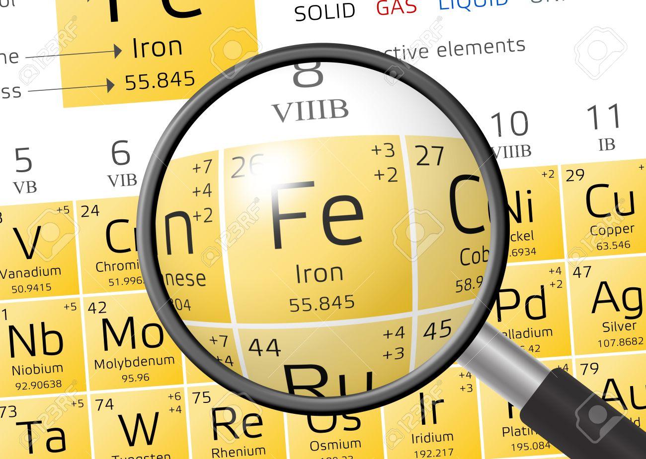 Ferrum o hierro de la tabla peridica de los elementos con lupa ferrum o hierro de la tabla peridica de los elementos con lupa foto de archivo urtaz Choice Image