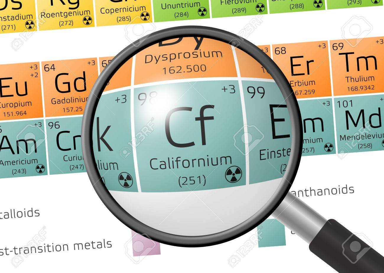 Californium from periodic table of the elements with magnifying californium from periodic table of the elements with magnifying glass stock photo 73526720 gamestrikefo Images