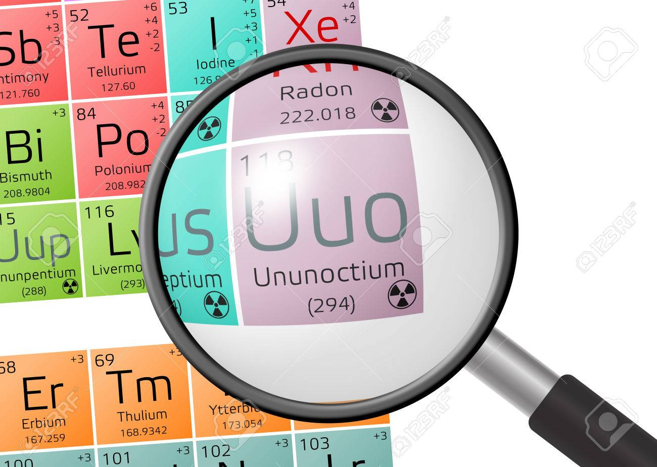 Ununoctium from periodic table of the elements with magnifying stock photo ununoctium from periodic table of the elements with magnifying glass urtaz Images