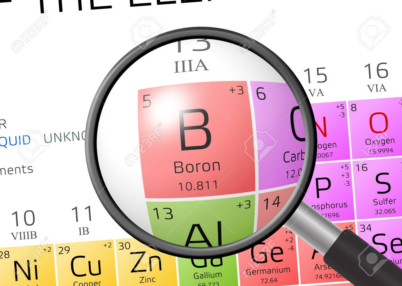 Boron From Periodic Table Of The Elements With Magnifying Glass