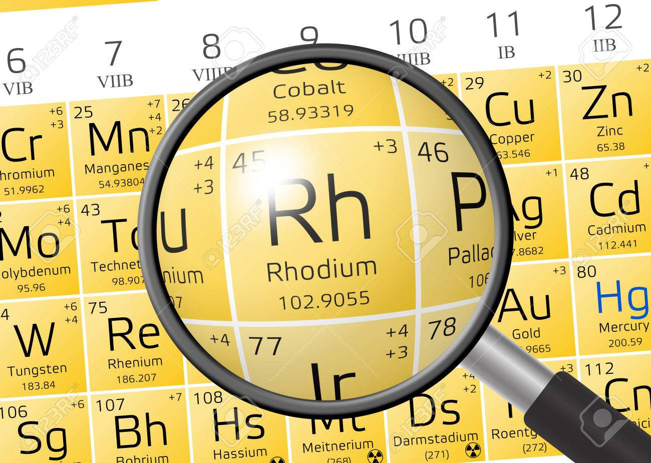 Rhodium from periodic table of the elements with magnifying glass rhodium from periodic table of the elements with magnifying glass stock photo 73547831 gamestrikefo Image collections