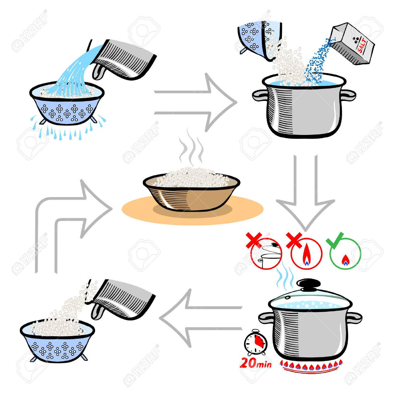 Cookinggraphics Step By Step Recipegraphic For Cooking Rice Vector  Illustration Stock Vector