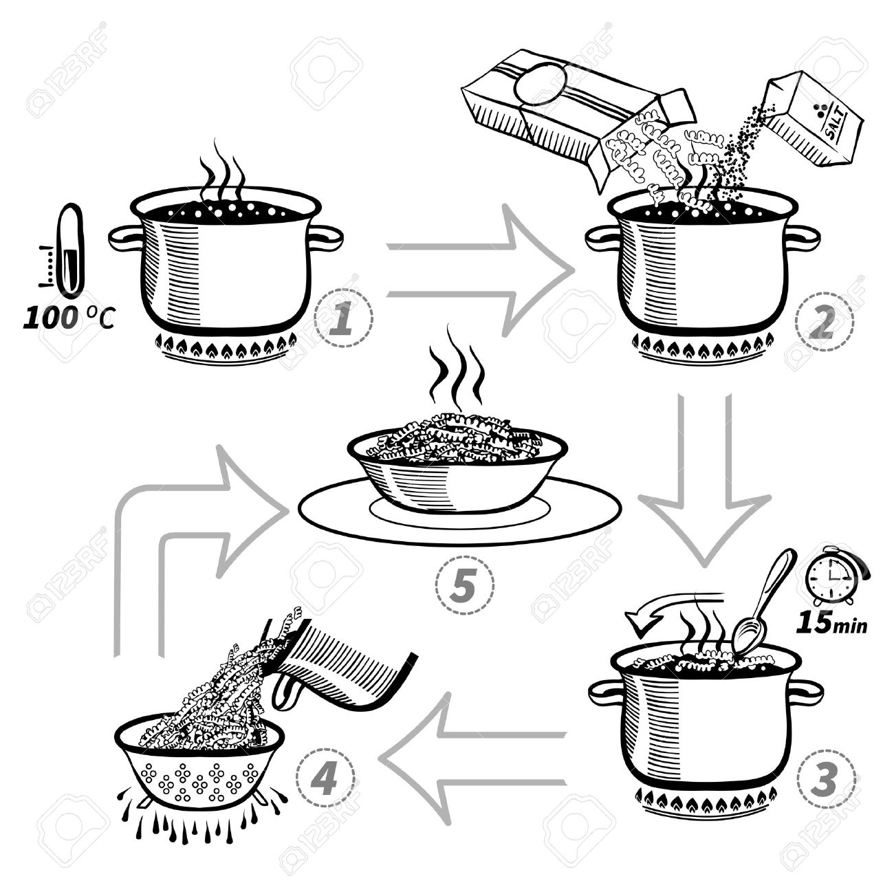 Vector Black And White Illustration Cooking Pasta Infographics Step By Recipe Infographic For Italian Cuisine