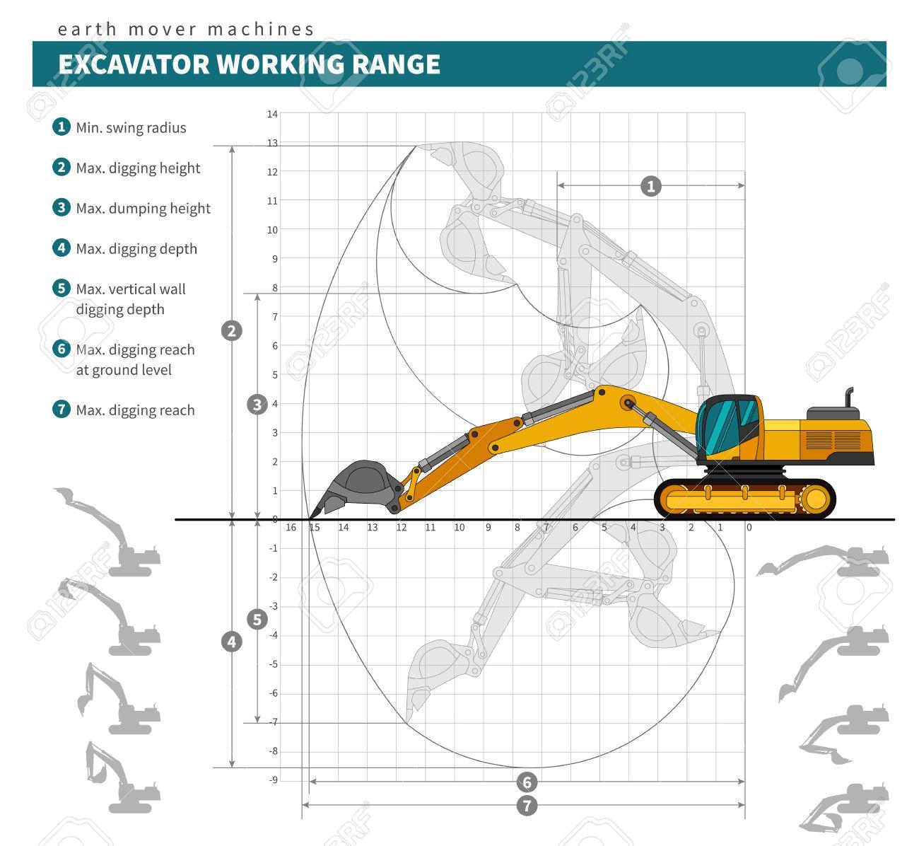Excavator working range technical drawing blueprint  Heavy equipment