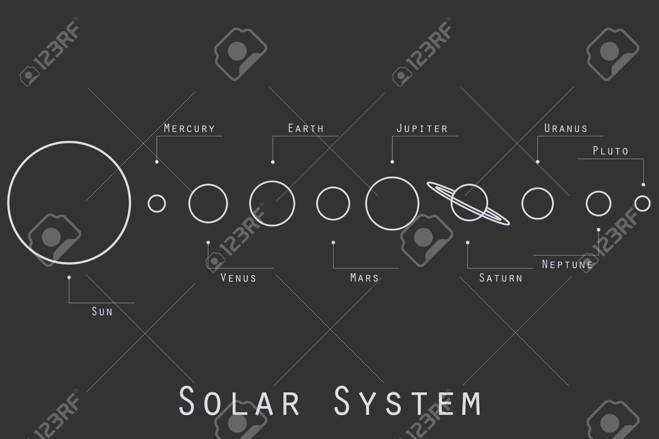 The planets of the solar system illustration in line style vector imagens the planets of the solar system illustration in line style vector ccuart Choice Image